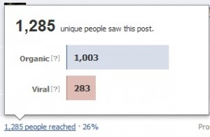 Facebook People Reached
